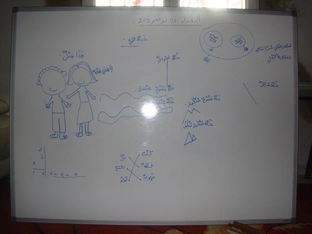 Ecrire au tableau en arabe